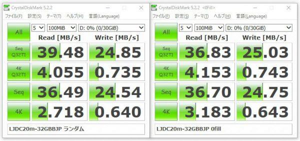 JumpDrive C20m 32GB JDC20m-32GBBJP ベンチマーク crystaldiskmark microusb