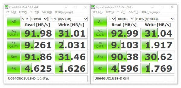 ESSENCORE KLEVV NEO マイクロSDXC 64GB U064GUC1U18-D ベンチマーク
