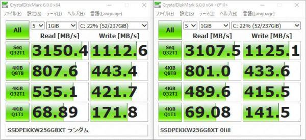 インテル SSD 760p 256GB SSDPEKKW256G8XT ベンチマーク