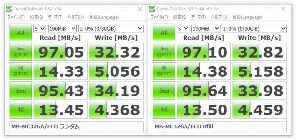 サムスン マイクロSDHC EVO Plus 32GB MB-MC32GA/ECO ベンチマーク