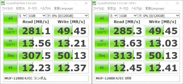 サムスン USBメモリー BAR Plus 128GB MUF-128BE4/EC ベンチマーク
