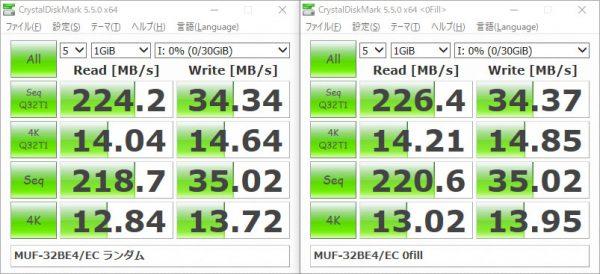 サムスン USBメモリー BAR Plus 32GB MUF-32BE4/EC ベンチマーク