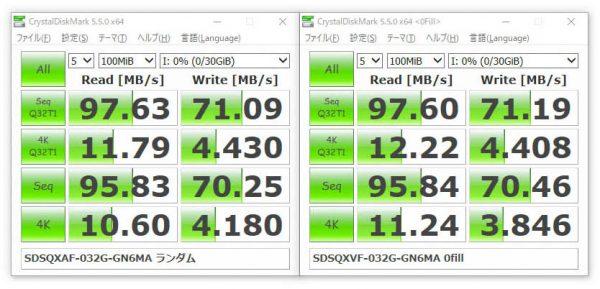 サンディスク Extreme マイクロSDHC 32GB SDSQXAF-032G-GN6MA ベンチマーク