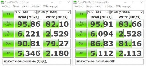 サンディスク Extreme PRO マイクロSDXC 64GB SDSQXCY-064G-GN6MA ベンチマーク