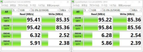 サンディスク Extreme PRO SDXCカード 64GB SDSDXXY-064G-GN4IN SDDR-489-J47でのベンチマーク