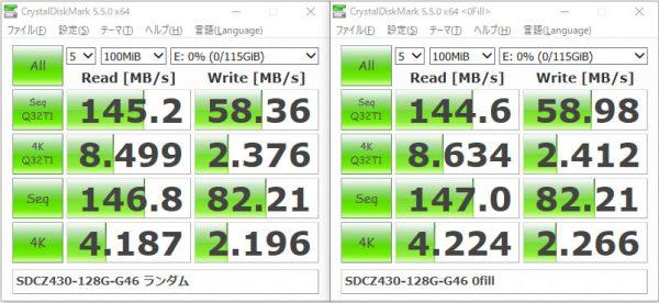 サンディスク Ultra Fit USB 3.1 128GB SDCZ430-128G-G46 ベンチマーク