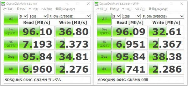 サンディスク Ultra マイクロSDXC 64GB SDSQUNS-064G-GN3MN ベンチマーク
