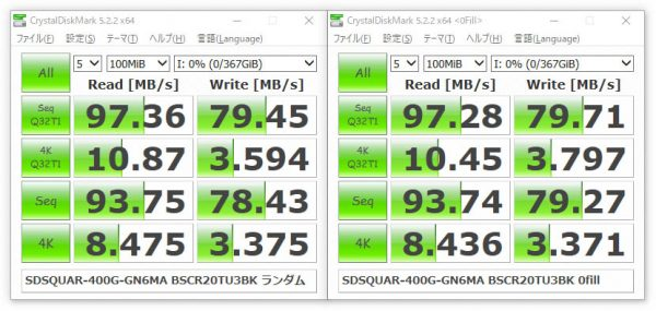 バッファロー BSCR20TU3BK を使用した場合のベンチマーク結果