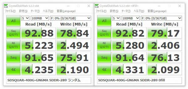 サンディスク SDDR-289 を使用した場合のベンチマーク結果