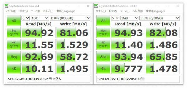 シリコンパワー Superior Pro MicroSDHC 32GB SP032GBSTHDU3V20SP ベンチマーク 1GiB
