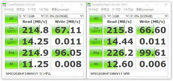 シリコンパワー USBメモリー Jewel J80 32GB SP032GBUF3J80V1T ベンチマーク
