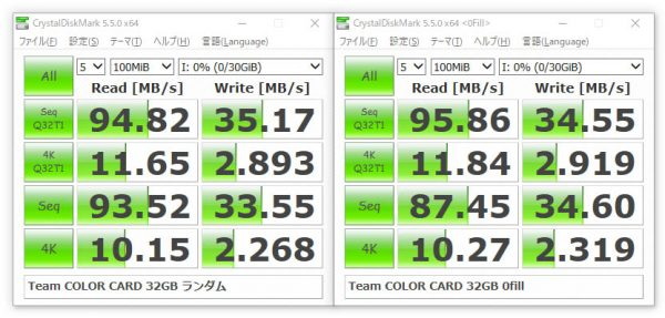 Team マイクロSDHC COLOR CARD 32GB ベンチマーク