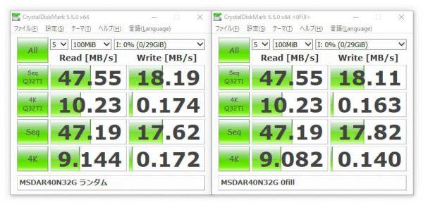 東芝 マイクロSDHC 32GB MSDAR40N32G ベンチマーク