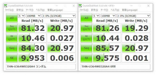 東芝 USBメモリー U364 32GB THN-U364W0320A4 ベンチマーク