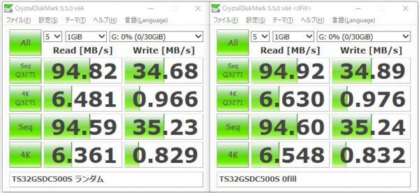 トランセンド 500S SDHCカード 32GB TS32GSDC500S ベンチマーク