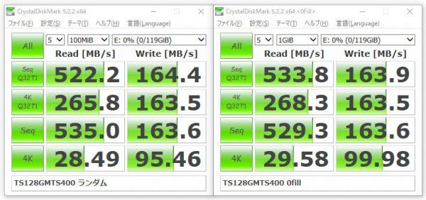 トランセンド SATA接続M.2 SSD MTS400 128GB TS128GMTS400 ベンチマーク