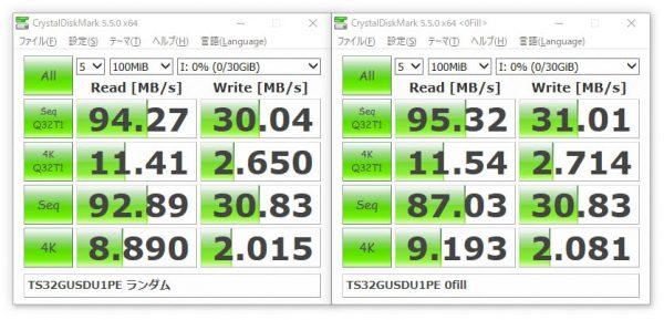トランセンド Premium 400x マイクロSDHC 32GB TS32GUSDU1PE ベンチマーク