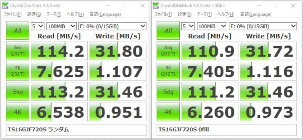 トランセンド USBメモリー JetFlash 720 16GB TS16GJF720S ベンチマーク