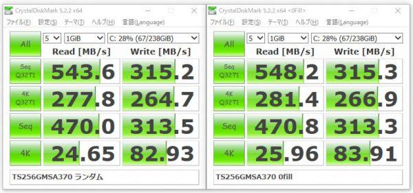 トランセンド MSA370 mSATA SSD 256GB TS256GMSA370 ベンチマーク  crystaldiskmark