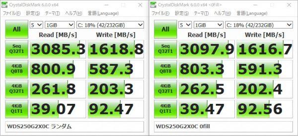 Western Digital WD Black NVMe SSD 250GB WDS250G2X0C ベンチマーク